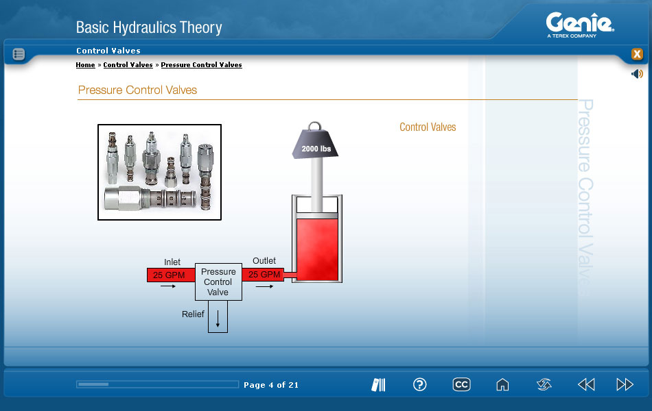 Pressure control valves - e-Learning